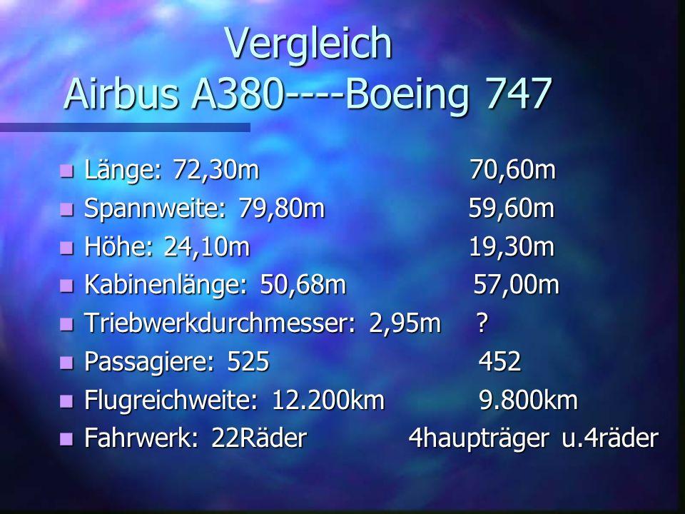 Die Triebwerke Der Kunde hat die Wahl zwischen: Rolls-Royce-Trend-900 Engine-Allianc- GP7200 Beide Triebwerkstypen sind die größten und leistungsfähig
