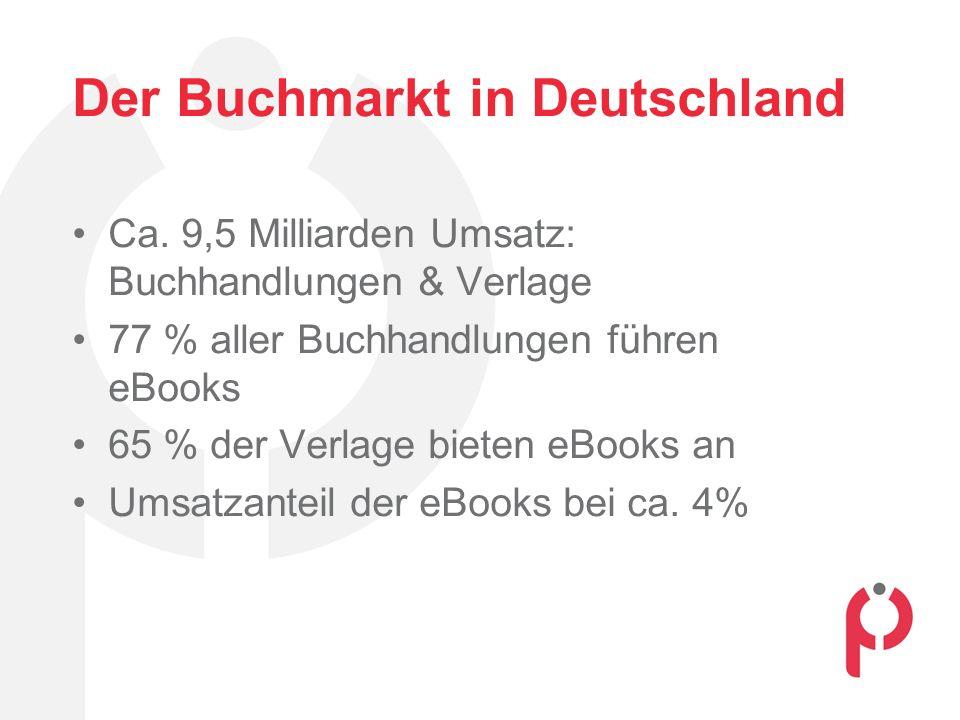 Der Buchmarkt in Deutschland Ca. 9,5 Milliarden Umsatz: Buchhandlungen & Verlage 77 % aller Buchhandlungen führen eBooks 65 % der Verlage bieten eBook