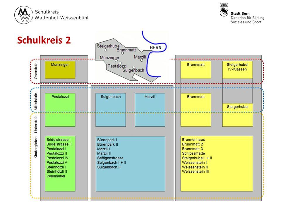 Schulkreis 2