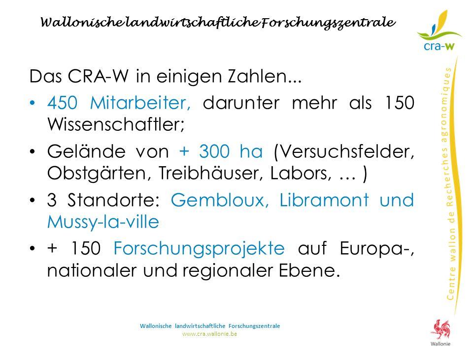 Wallonische landwirtschaftliche Forschungszentrale www.cra.wallonie.be Das CRA-W in einigen Zahlen... 450 Mitarbeiter, darunter mehr als 150 Wissensch