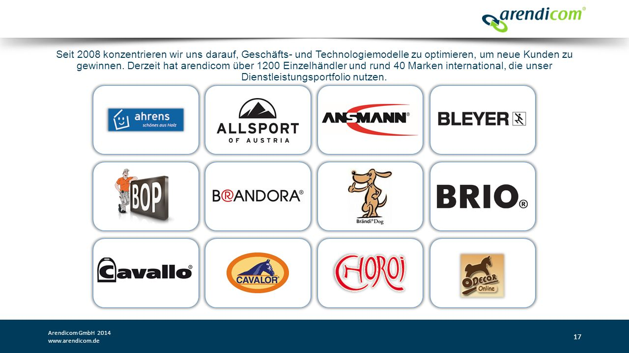 Seit 2008 konzentrieren wir uns darauf, Geschäfts- und Technologiemodelle zu optimieren, um neue Kunden zu gewinnen.