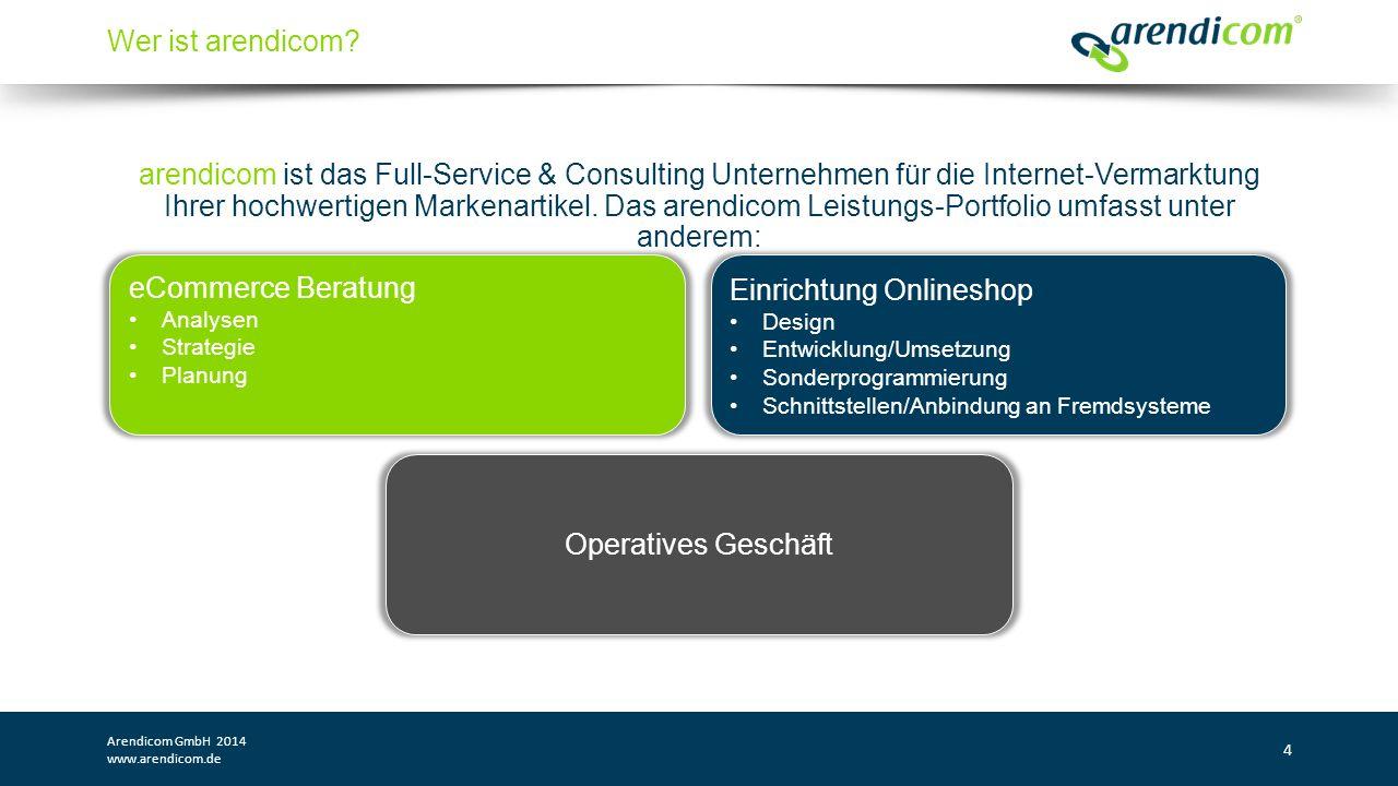 Arendicom GmbH 2014 www.arendicom.de 15 Responsive Web experience