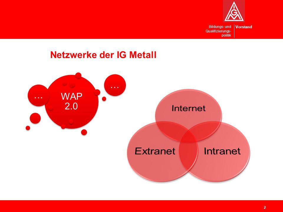 Vorstand Bildungs- und Qualifizierungs- politik Netzwerke der IG Metall 2 WAP 2.0 ……