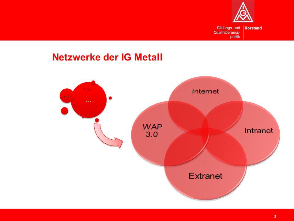 Vorstand Bildungs- und Qualifizierungs- politik Netzwerke der IG Metall 3 … …