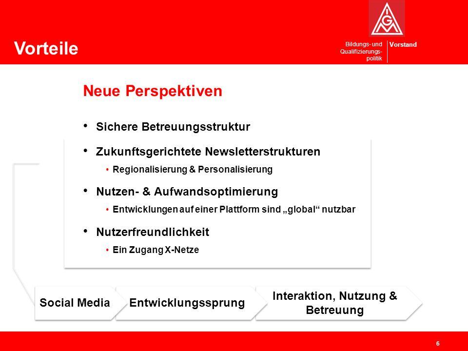 Vorstand Bildungs- und Qualifizierungs- politik Neue Perspektiven Sichere Betreuungsstruktur Zukunftsgerichtete Newsletterstrukturen Regionalisierung