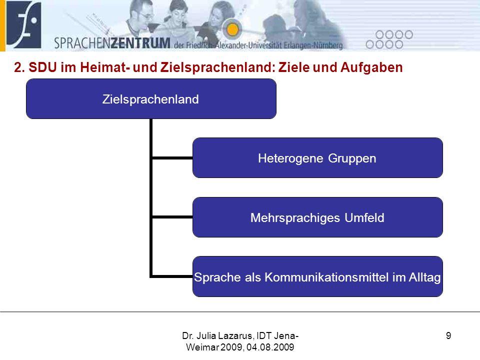 2.SDU im Heimat- und Zielsprachenland: Ziele und Aufgaben Dr.