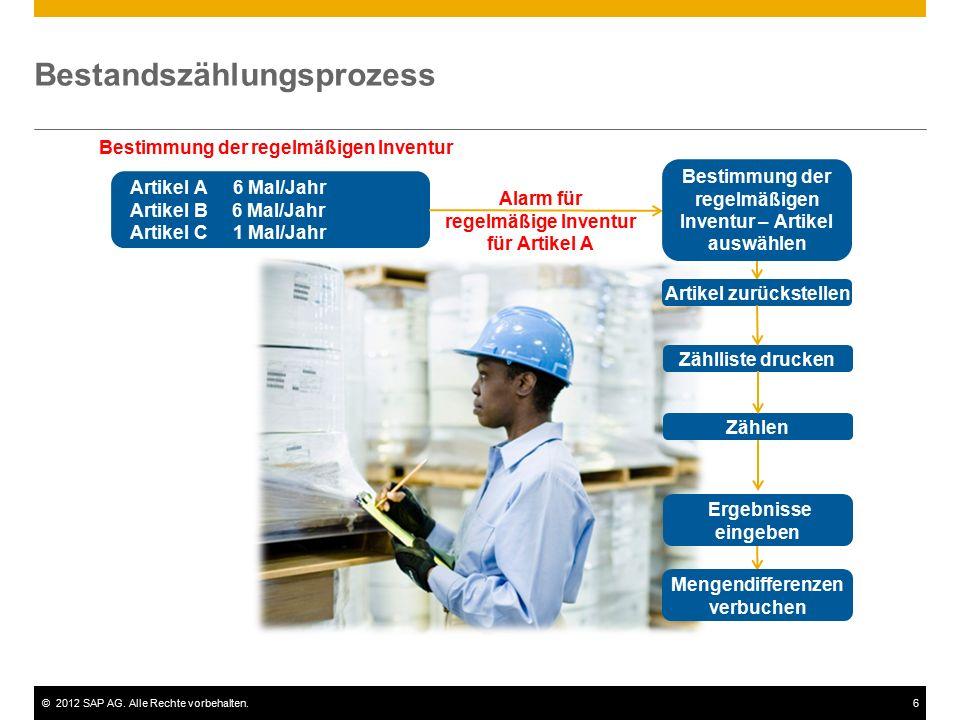 ©2012 SAP AG. Alle Rechte vorbehalten.6 Bestandszählungsprozess Artikel A 6 Mal/Jahr Artikel B 6 Mal/Jahr Artikel C 1 Mal/Jahr Zählliste drucken Zähle