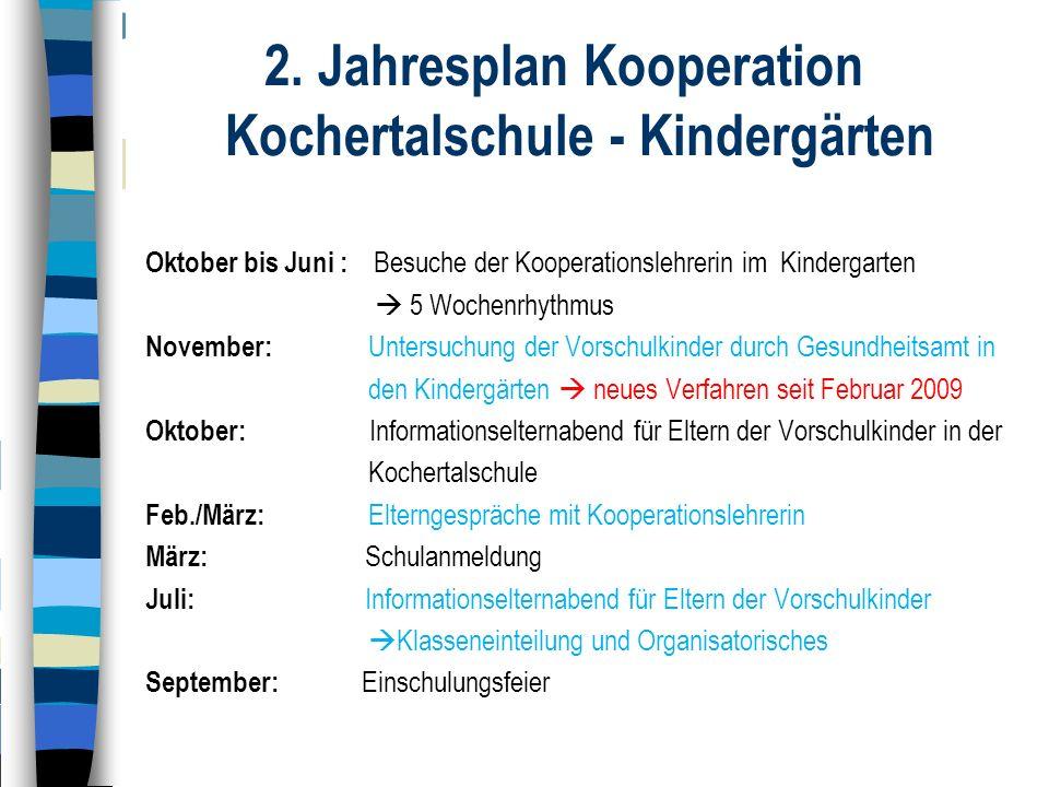 2. Jahresplan Kooperation Kochertalschule - Kindergärten Oktober bis Juni : Besuche der Kooperationslehrerin im Kindergarten  5 Wochenrhythmus Novemb