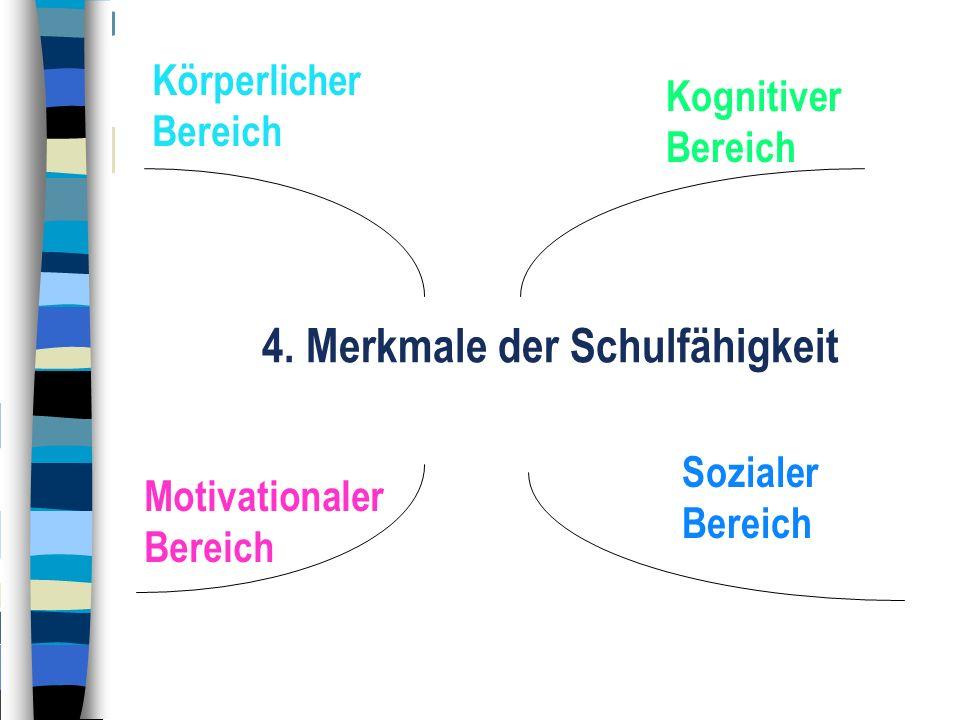 4. Merkmale der Schulfähigkeit Körperlicher Bereich Kognitiver Bereich Motivationaler Bereich Sozialer Bereich