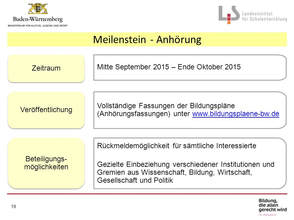 Vollständige Fassungen der Bildungspläne (Anhörungsfassungen) unter www.bildungsplaene-bw.dewww.bildungsplaene-bw.de Mitte September 2015 – Ende Oktob
