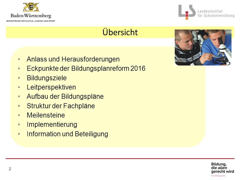 Anlass und Herausforderungen Eckpunkte der Bildungsplanreform 2016 Bildungsziele Leitperspektiven Aufbau der Bildungspläne Struktur der Fachpläne Meil