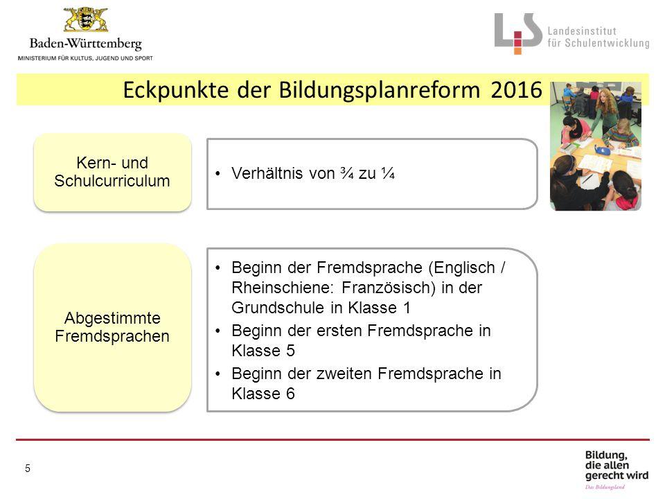 Eckpunkte der Bildungsplanreform 2016 5 Verhältnis von ¾ zu ¼ Kern- und Schulcurriculum Beginn der Fremdsprache (Englisch / Rheinschiene: Französisch)