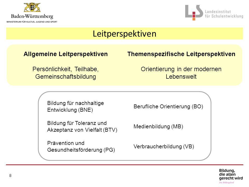 Leitperspektiven 8 Bildung für nachhaltige Entwicklung (BNE) Bildung für Toleranz und Akzeptanz von Vielfalt (BTV) Prävention und Gesundheitsförderung