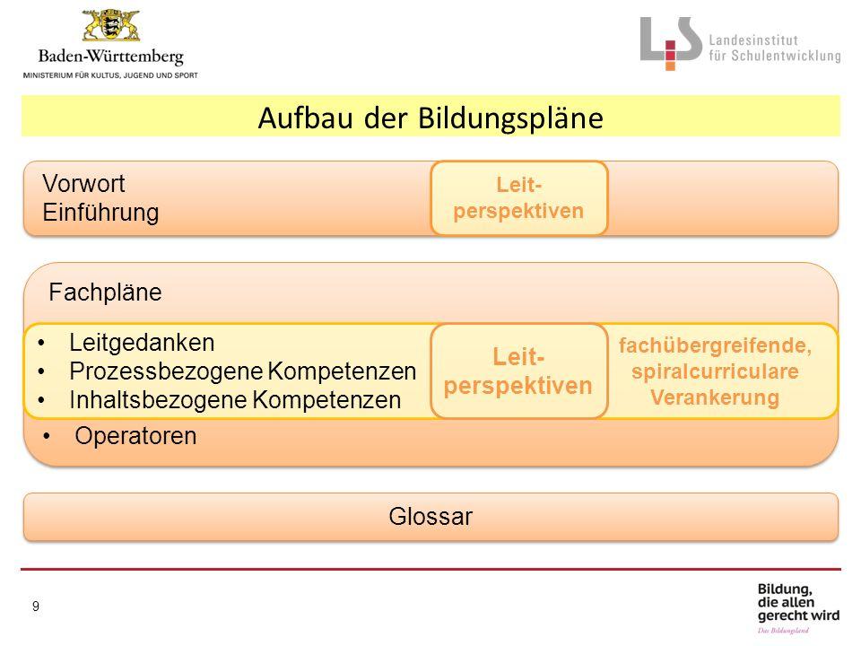 Aufbau der Bildungspläne 9 Vorwort Einführung Vorwort Einführung Fachpläne Operatoren Fachpläne Operatoren Glossar Leitgedanken Prozessbezogene Kompet