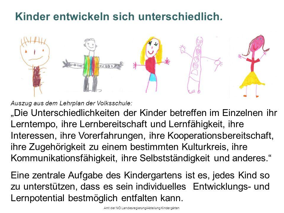 """Auszug aus dem Lehrplan der Volksschule: """"Die Unterschiedlichkeiten der Kinder betreffen im Einzelnen ihr Lerntempo, ihre Lernbereitschaft und Lernfähigkeit, ihre Interessen, ihre Vorerfahrungen, ihre Kooperationsbereitschaft, ihre Zugehörigkeit zu einem bestimmten Kulturkreis, ihre Kommunikationsfähigkeit, ihre Selbstständigkeit und anderes. Eine zentrale Aufgabe des Kindergartens ist es, jedes Kind so zu unterstützen, dass es sein individuelles Entwicklungs- und Lernpotential bestmöglich entfalten kann."""