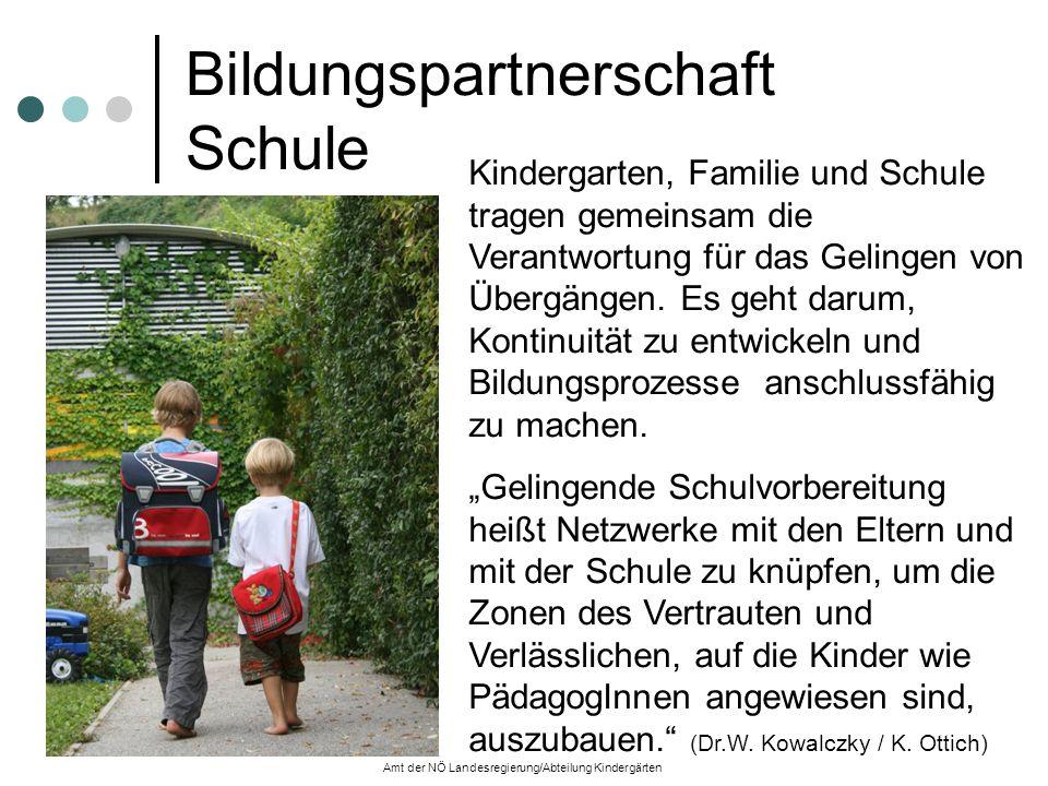 Bildungspartnerschaft Schule Kindergarten, Familie und Schule tragen gemeinsam die Verantwortung für das Gelingen von Übergängen.
