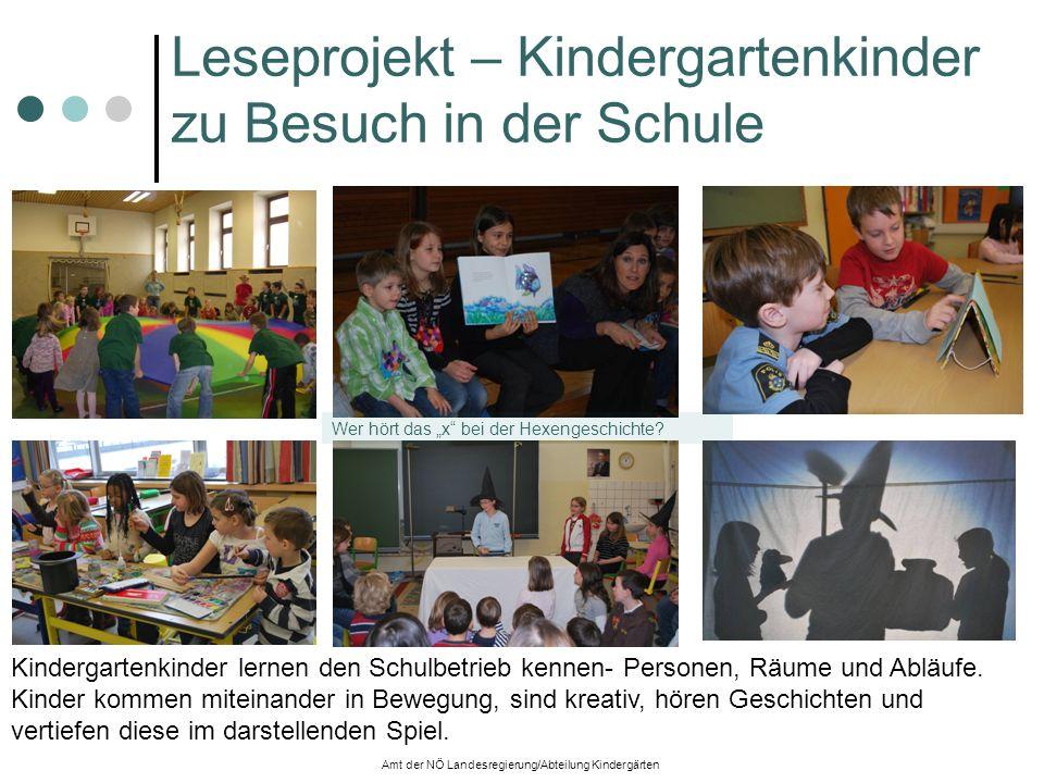 Leseprojekt – Kindergartenkinder zu Besuch in der Schule Kindergartenkinder lernen den Schulbetrieb kennen- Personen, Räume und Abläufe.