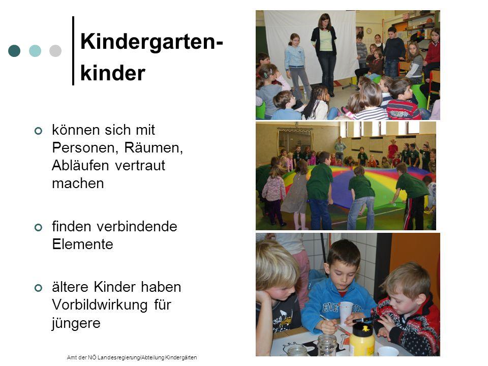 können sich mit Personen, Räumen, Abläufen vertraut machen finden verbindende Elemente ältere Kinder haben Vorbildwirkung für jüngere Kindergarten- kinder Amt der NÖ Landesregierung/Abteilung Kindergärten