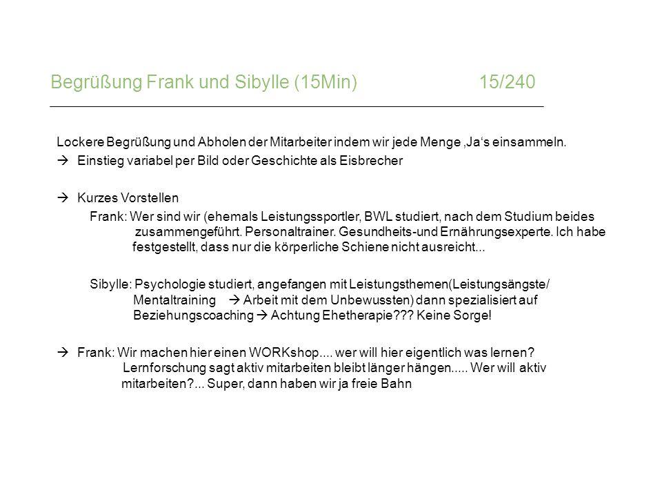 Begrüßung Frank und Sibylle (15Min) 15/240 Lockere Begrüßung und Abholen der Mitarbeiter indem wir jede Menge 'Ja's einsammeln.  Einstieg variabel pe