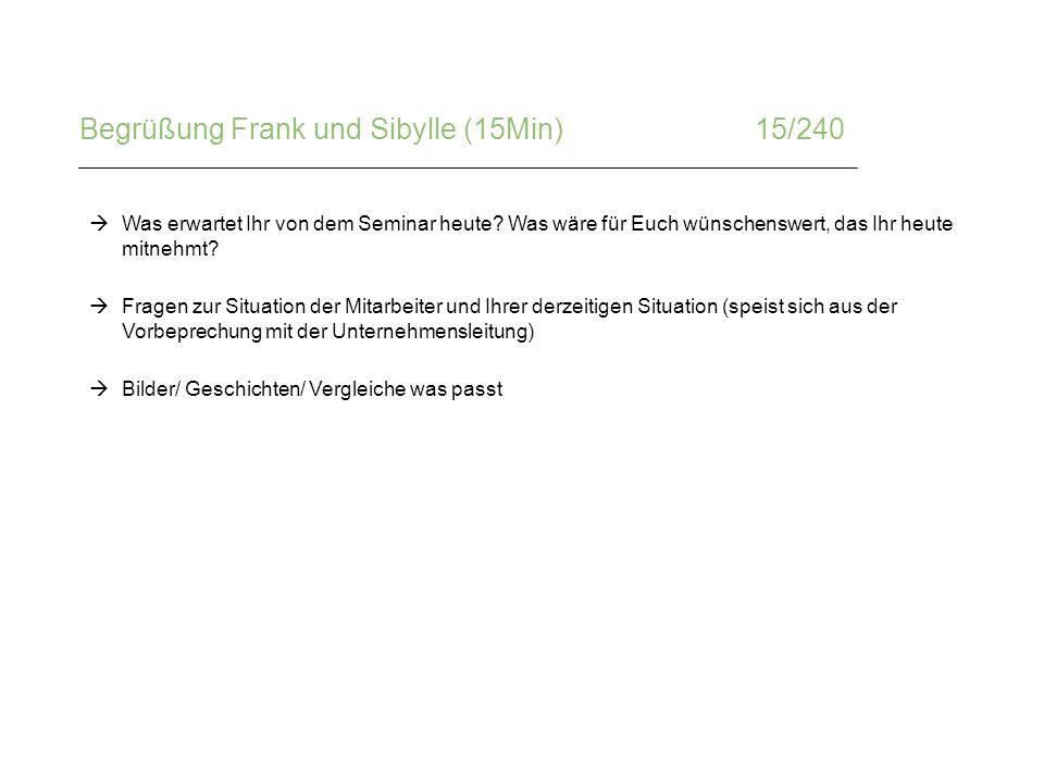 Begrüßung Frank und Sibylle (15Min) 15/240  Was erwartet Ihr von dem Seminar heute? Was wäre für Euch wünschenswert, das Ihr heute mitnehmt?  Fragen
