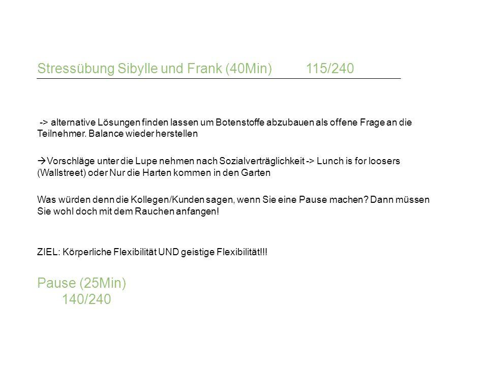 Stressübung Sibylle und Frank (40Min)115/240 -> alternative Lösungen finden lassen um Botenstoffe abzubauen als offene Frage an die Teilnehmer. Balanc