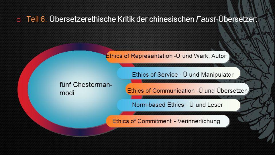  Teil 6. Übersetzerethische Kritik der chinesischen Faust-Übersetzer: fünf Chesterman- modi Ethics of Representation -Ü und Werk, Autor Ethics of Ser