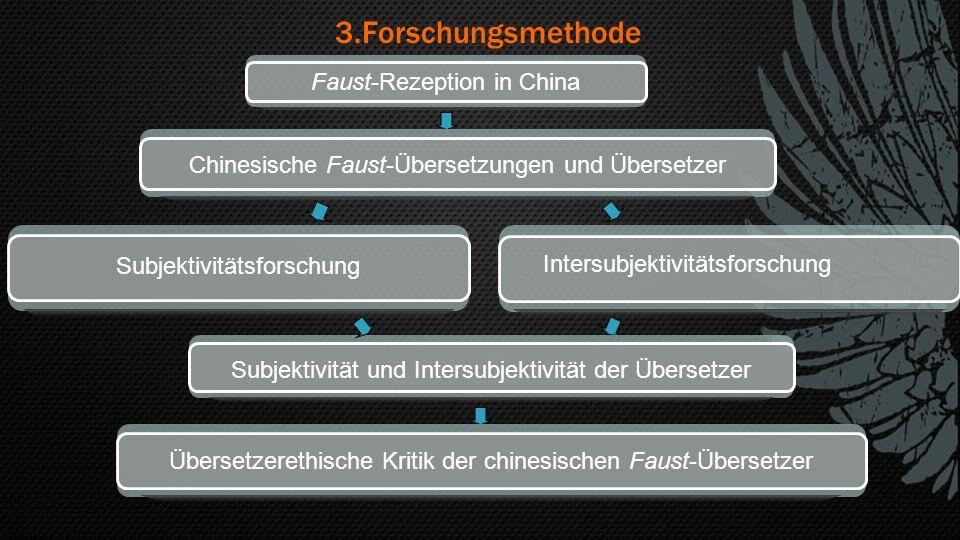 3.Forschungsmethode Faust-Rezeption in China Chinesische Faust-Übersetzungen und Übersetzer Subjektivitätsforschung Intersubjektivitätsforschung Subjektivität und Intersubjektivität der Übersetzer Übersetzerethische Kritik der chinesischen Faust-Übersetzer