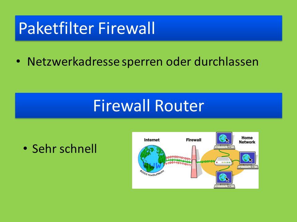 Netzwerkadresse sperren oder durchlassen Firewall Router Sehr schnell Paketfilter Firewall
