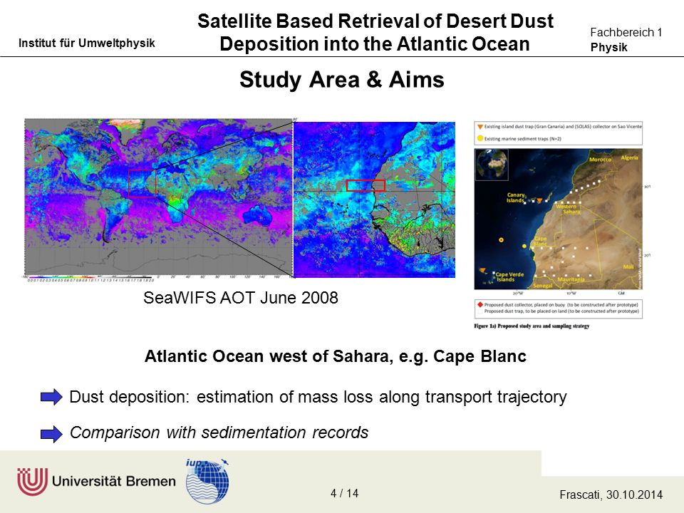 Physik Fachbereich 1 Institut für Umweltphysik Study Area & Aims SeaWIFS AOT June 2008 Dust deposition: estimation of mass loss along transport trajectory Comparison with sedimentation records Satellite Based Retrieval of Desert Dust Deposition into the Atlantic Ocean Atlantic Ocean west of Sahara, e.g.