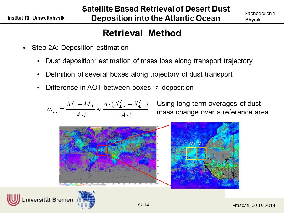 Physik Fachbereich 1 Institut für Umweltphysik Retrieval Method Satellite Based Retrieval of Desert Dust Deposition into the Atlantic Ocean Step 2A: Deposition estimation Dust deposition: estimation of mass loss along transport trajectory Definition of several boxes along trajectory of dust transport Difference in AOT between boxes -> deposition M 2 M 1 Using long term averages of dust mass change over a reference area Frascati, 30.10.2014 7 / 14