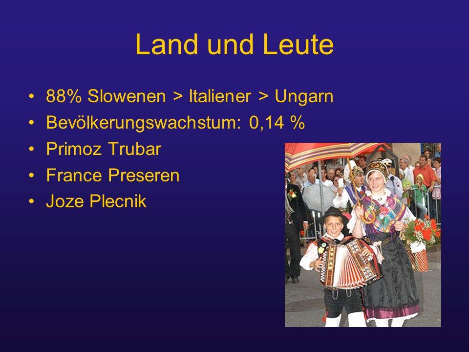 Land und Leute 88% Slowenen > Italiener > Ungarn Bevölkerungswachstum: 0,14 % Primoz Trubar France Preseren Joze Plecnik