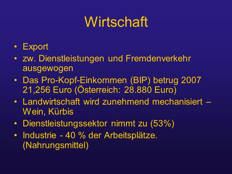 Wirtschaft Export zw.