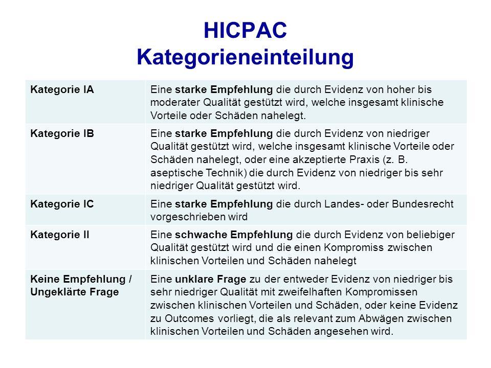 HICPAC Kategorieneinteilung Kategorie IAEine starke Empfehlung die durch Evidenz von hoher bis moderater Qualität gestützt wird, welche insgesamt klin
