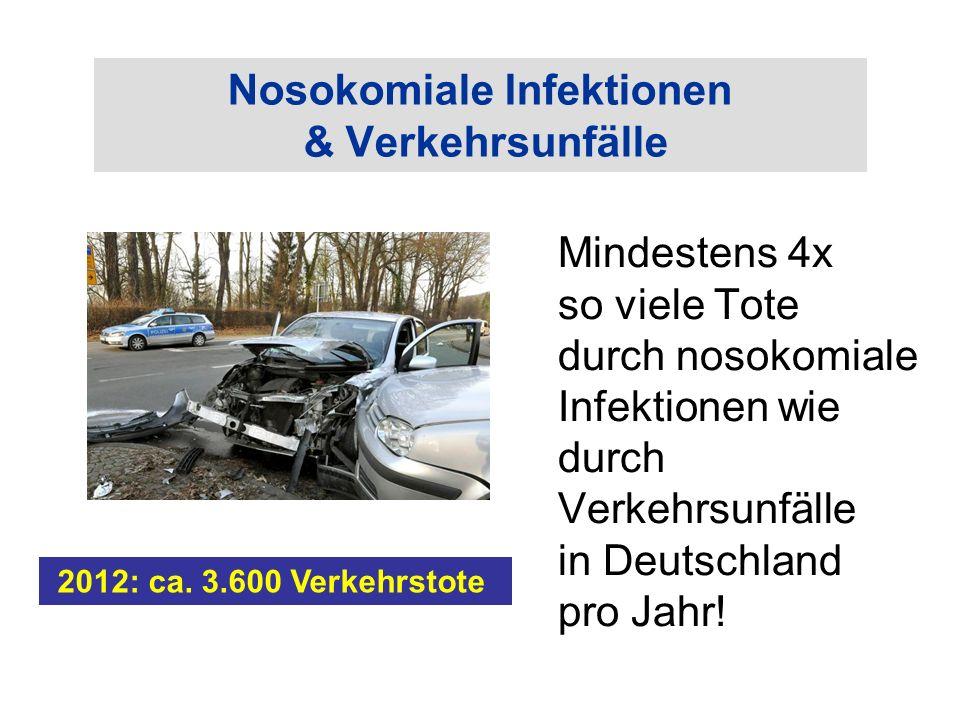 Nosokomiale Infektionen & Verkehrsunfälle Mindestens 4x so viele Tote durch nosokomiale Infektionen wie durch Verkehrsunfälle in Deutschland pro Jahr!