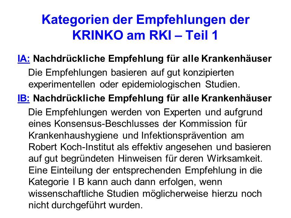 Kategorien der Empfehlungen der KRINKO am RKI – Teil 1 IA: Nachdrückliche Empfehlung für alle Krankenhäuser Die Empfehlungen basieren auf gut konzipie