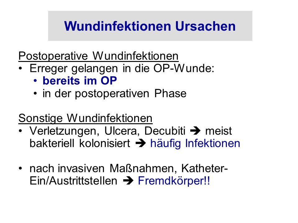 Erreger Postoperative Wundinfektionen Staph.aureus Koagulase neg.