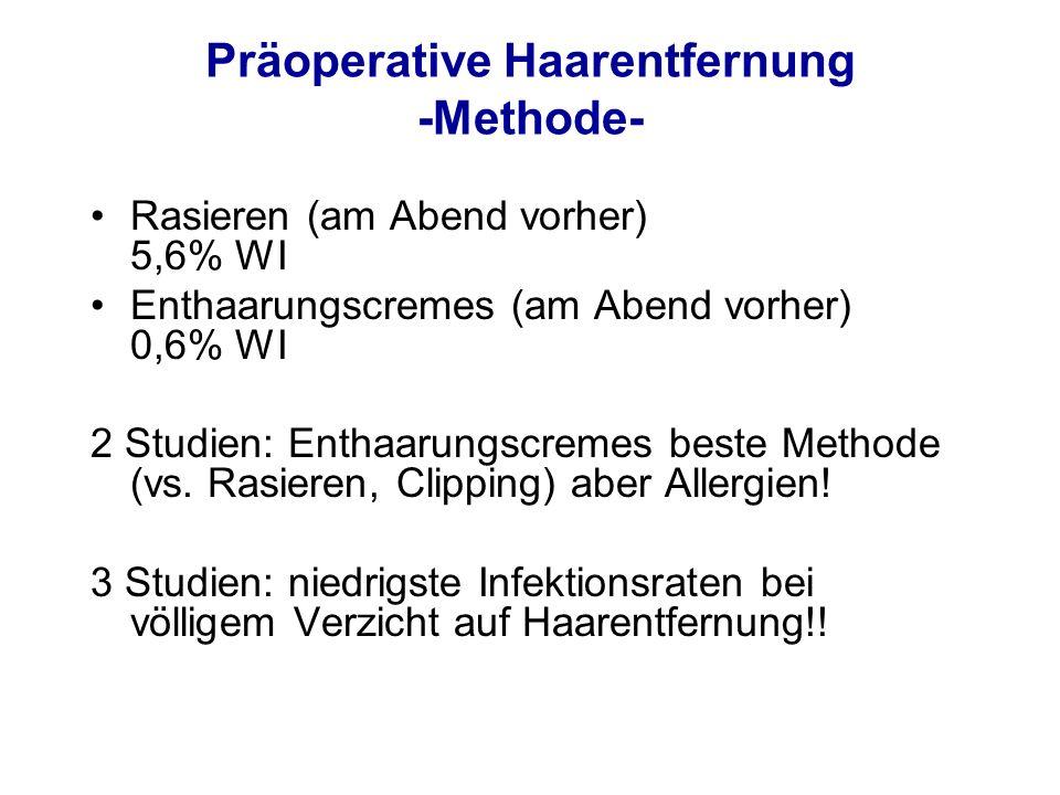 Rasieren (am Abend vorher) 5,6% WI Enthaarungscremes (am Abend vorher) 0,6% WI 2 Studien: Enthaarungscremes beste Methode (vs. Rasieren, Clipping) abe