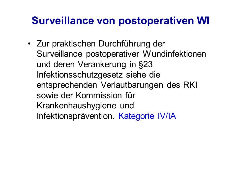 Surveillance von postoperativen WI Zur praktischen Durchführung der Surveillance postoperativer Wundinfektionen und deren Verankerung in §23 Infektion