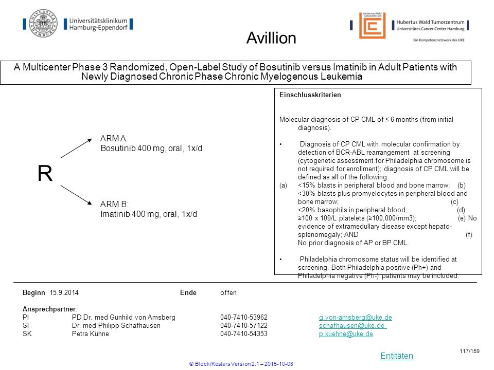 Entitäten Avillion A Multicenter Phase 3 Randomized, Open-Label Study of Bosutinib versus Imatinib in Adult Patients with Newly Diagnosed Chronic Phas