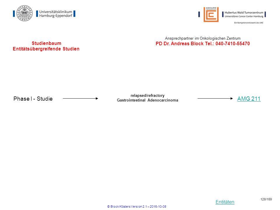 Entitäten Studienbaum Entitätsübergreifende Studien AMG 211Phase I - Studie relapsed/refractory Gastrointestinal Adenocarcinoma Ansprechpartner im Onk