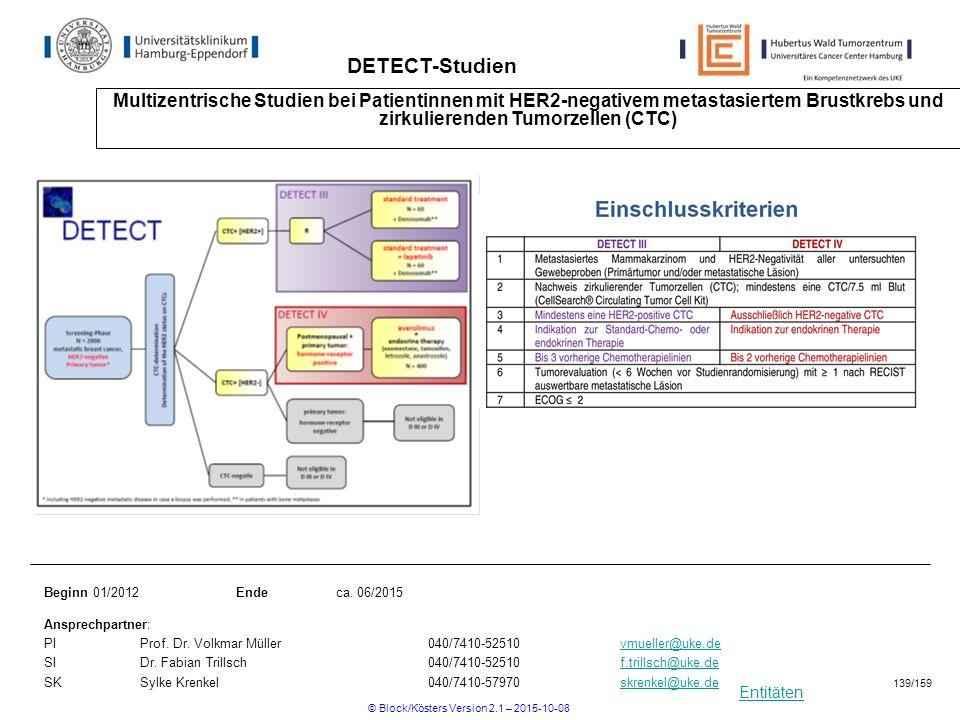 Entitäten DETECT-Studien Multizentrische Studien bei Patientinnen mit HER2-negativem metastasiertem Brustkrebs und zirkulierenden Tumorzellen (CTC) Be