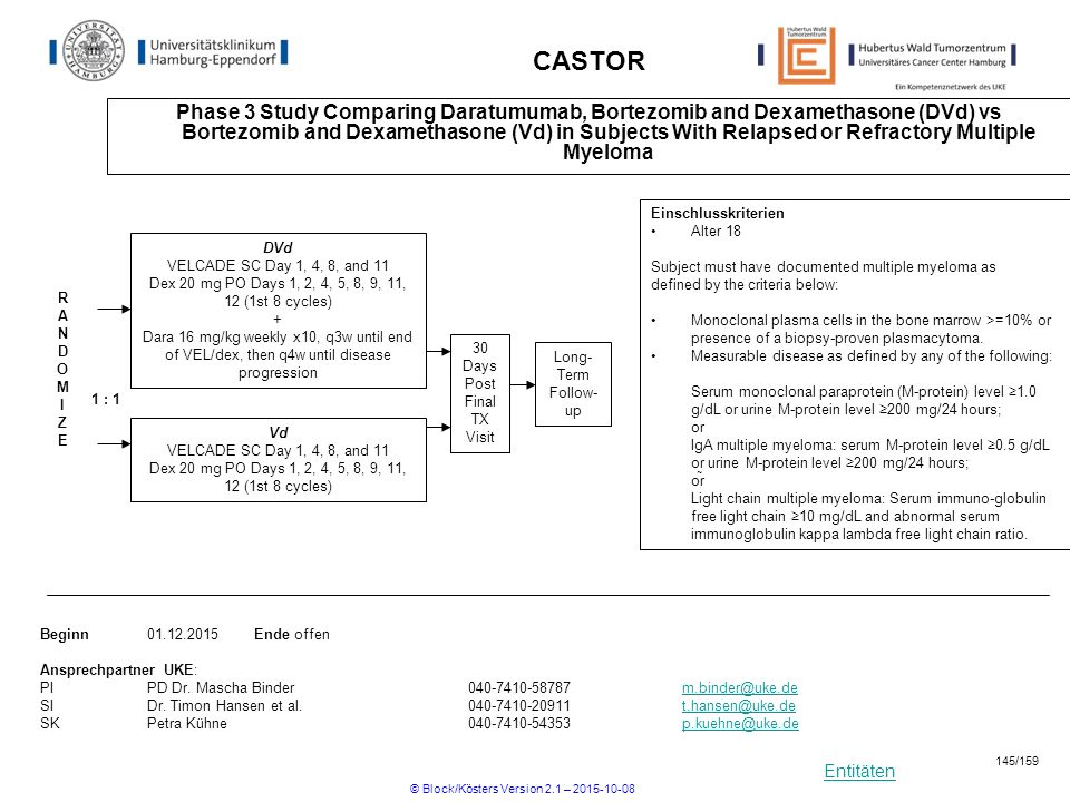 Entitäten CASTOR Phase 3 Study Comparing Daratumumab, Bortezomib and Dexamethasone (DVd) vs Bortezomib and Dexamethasone (Vd) in Subjects With Relapse