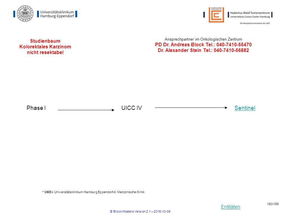 Entitäten Studienbaum Kolorektales Karzinom nicht resektabel Phase ISentinelUICC IV * UKE= Universitätsklinikum Hamburg Eppendorf-II. Medizinische Kli