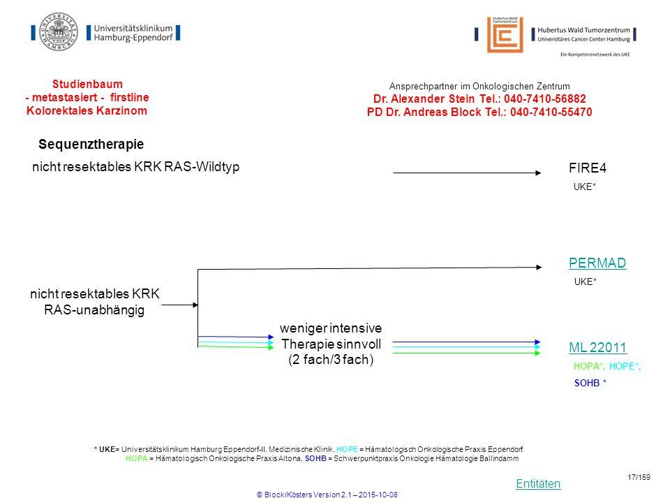 Entitäten Studienbaum - metastasiert - firstline Kolorektales Karzinom weniger intensive Therapie sinnvoll (2 fach/3 fach) ML 22011 HOPA*, HOPE*, SOHB