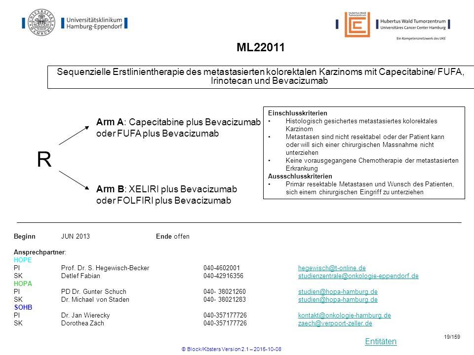 Entitäten ML22011 Sequenzielle Erstlinientherapie des metastasierten kolorektalen Karzinoms mit Capecitabine/ FUFA, Irinotecan und Bevacizumab BeginnJ