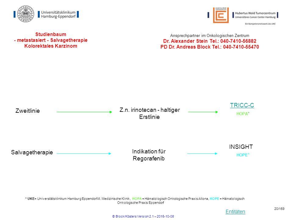 Entitäten Studienbaum - metastasiert - Salvagetherapie Kolorektales Karzinom Zweitlinie Z.n. irinotecan - haltiger Erstlinie TRICC-C HOPA * Ansprechpa