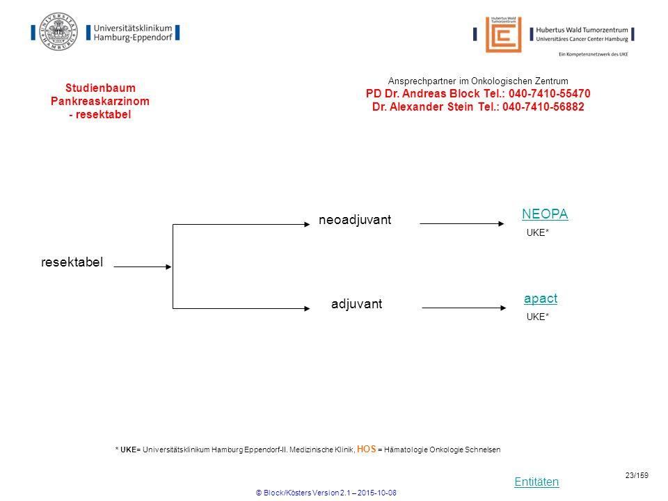 Entitäten Studienbaum Pankreaskarzinom - resektabel resektabel neoadjuvant NEOPA UKE* * UKE= Universitätsklinikum Hamburg Eppendorf-II. Medizinische K