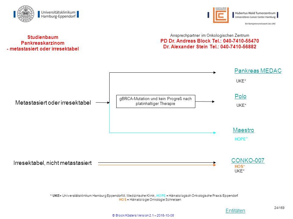 Entitäten Studienbaum Pankreaskarzinom - metastasiert oder irresektabel Metastasiert oder irresektabel Pankreas MEDAC Maestro UKE* HOPE * Ansprechpart