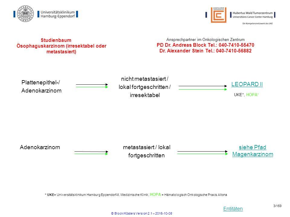 Entitäten Studienbaum Ösophaguskarzinom (irresektabel oder metastasiert) LEOPARD II Plattenepithel-/ Adenokarzinom nicht metastasiert / lokal fortgesc