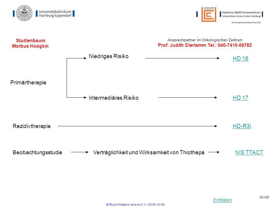 Entitäten Studienbaum Morbus Hodgkin HD 16 Niedriges Risiko HD 17 Intermediäres Risiko Primärtherapie Ansprechpartner im Onkologischen Zentrum Prof. J